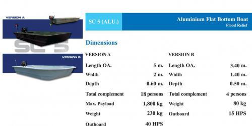 T957YA4DSKEPCWI profile-flat1